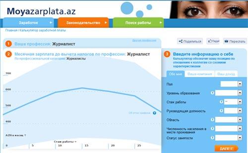 Диапазон минимальных и максимальных зарплат по профессии Журналист в Азербайджане